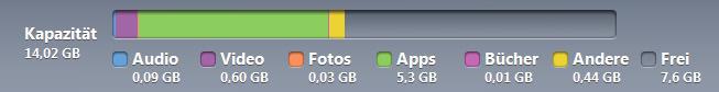 iPad Speicherplatz 16GB