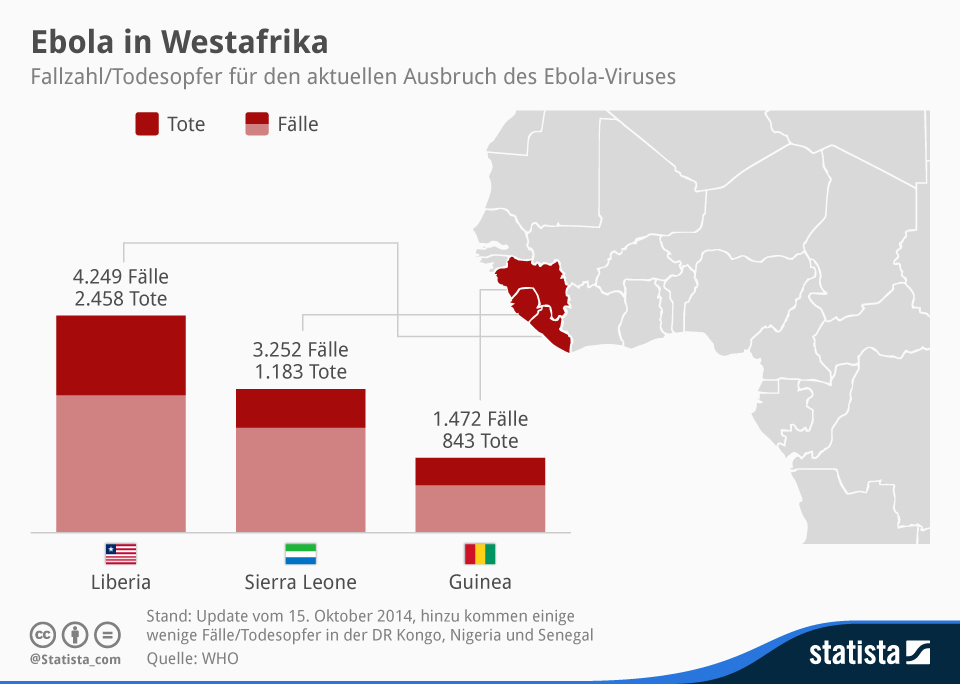 Ebola Tote in Westafrika Statistik