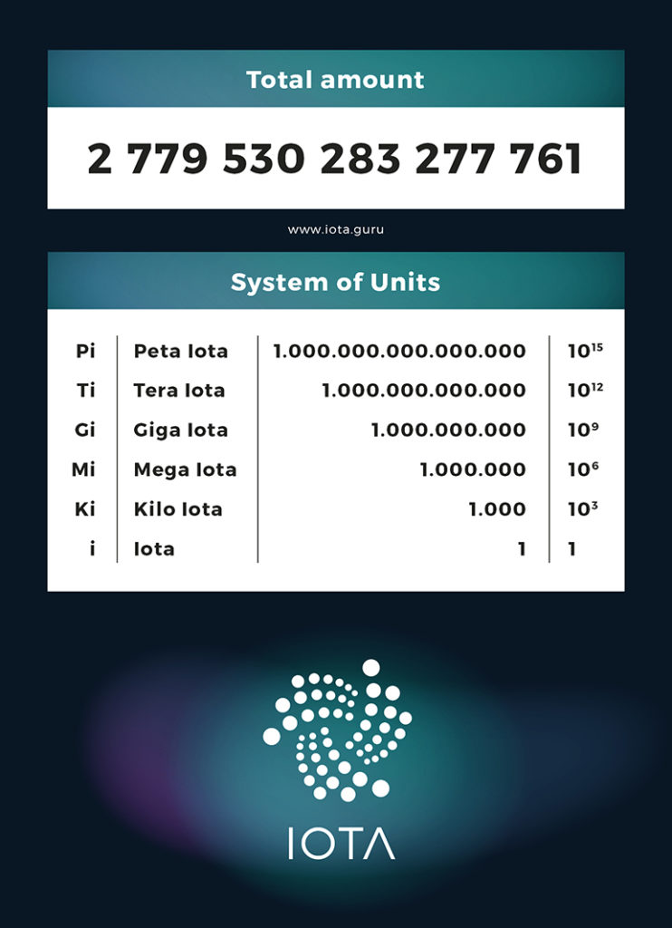 IOTA - System of Untis - Quelle: Reddit